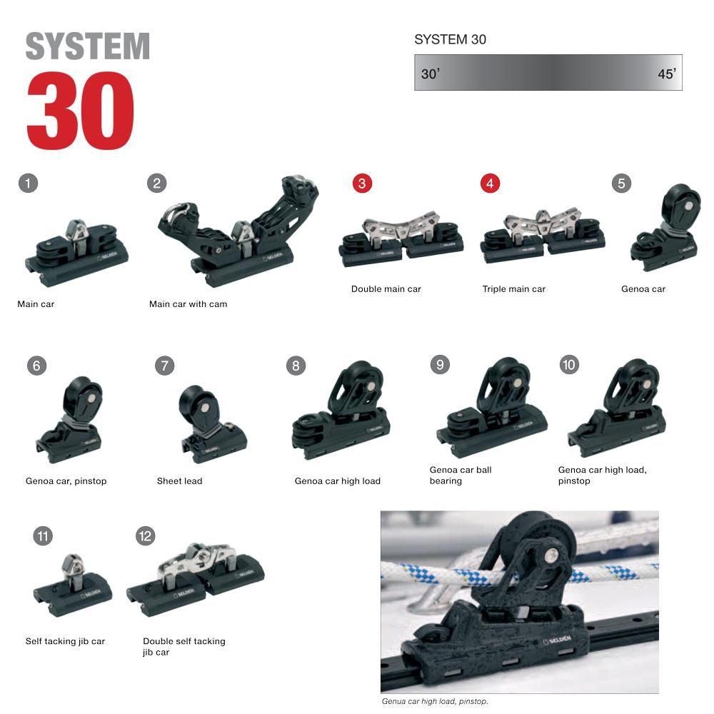 SYSTEM 30