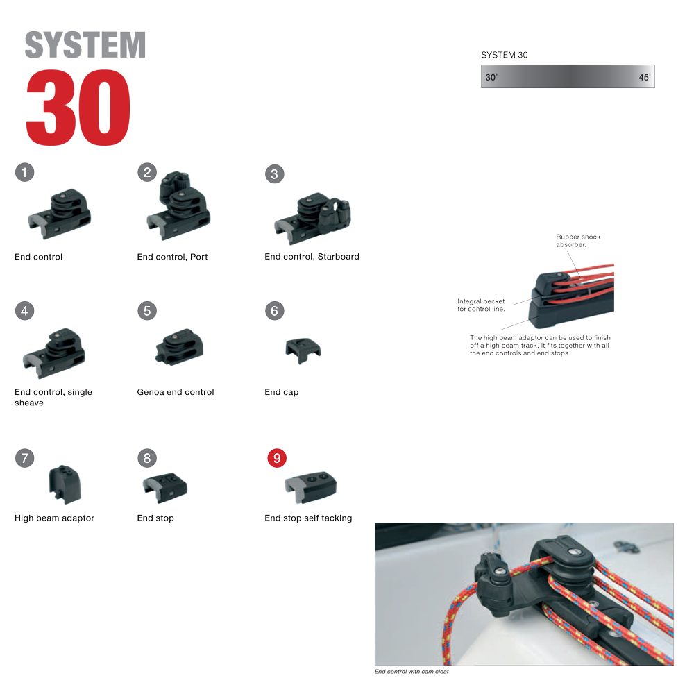 SYSTEM 30 END FITTINGS